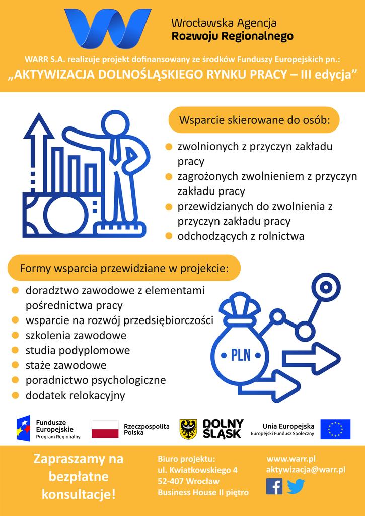Aktywizacja-Dolnośląskiego-Rynku-Pracy.png